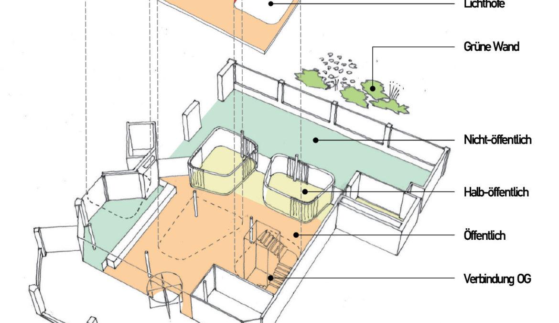 Wettbewerb Sozialzentrum Röschibach 10