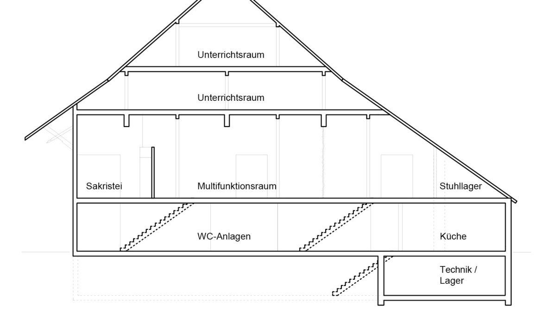Wettbewerb Ausbau Bauernhaus 10